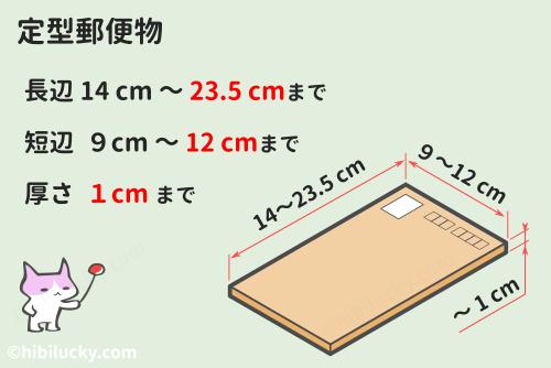 定型郵便物で送れるサイズ