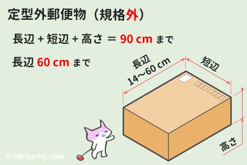定型外郵便物の規格外で送れるサイズ