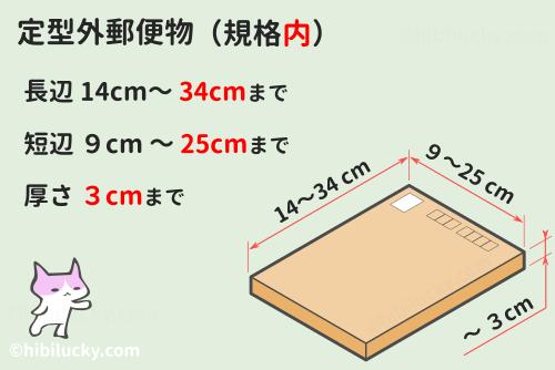 定型外郵便物の規格内で送れるサイズ