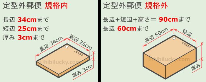 定型外規格内と規格外のサイズのイラスト