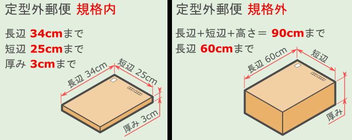 定型外規格内と規格外で送れるサイズ