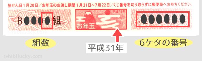 2019年東京2020大会応援賞の確認方法