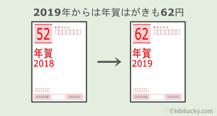 2019年の年賀はがきは62円