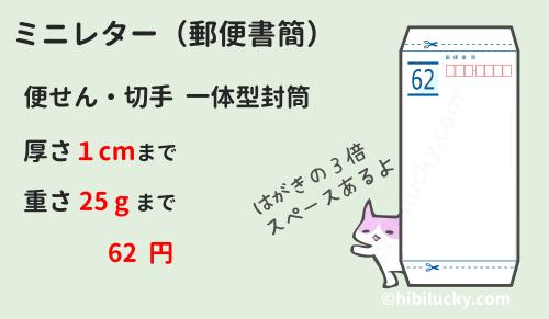 ミニレター(郵便書簡)のサイズと送れる重さと料金