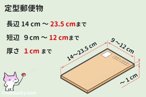 定型郵便で送れるサイズ